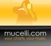 Mucelli.com GmbH