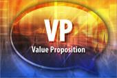 Value Proposition Design: So etabliert man eine Love Brand