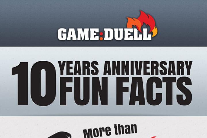 GameDuell feiert 1,3 Millionen Zeilen Programmier-Code