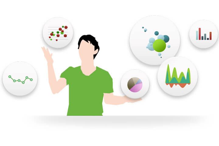 Schnelle Erkenntnisse aus Daten: KPIs via Self-Service visualisieren und flexibler agieren