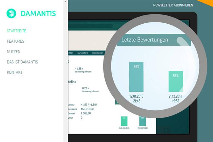 Damantis bewertet und analysiert Aktien