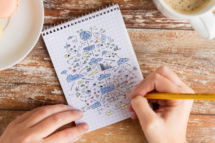 Sketchnotes: So hält man seine Gedanken grafisch fest