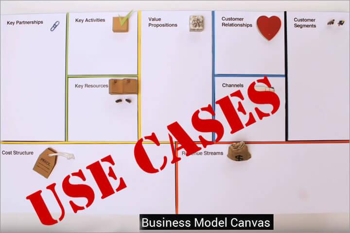 Startup Challenges Business Model Canvas: 27 praktische Fallbeispiele