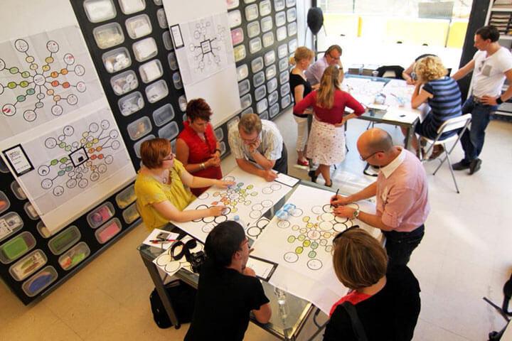 Design Thinking für Gründer – Sechs Phasen zum Erfolg