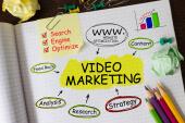 7 Tipps für erfolgreiches Video-Marketing