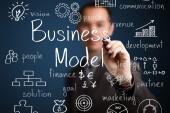 So finden Solopreneure das passende Geschäftsmodell