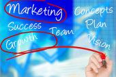 5 Marketing-Ressourcen und Tools, die sich lohnen!