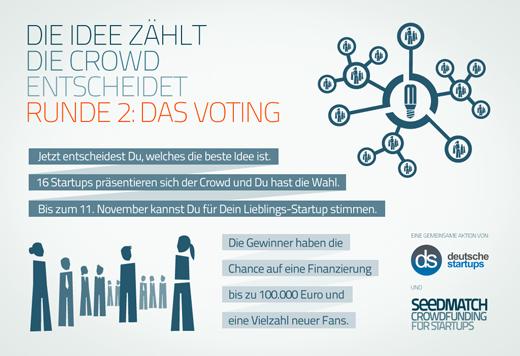 deutsche-startups.de und Seedmatch suchen Geschäftsideen, die begeistern – Jetzt abstimmen