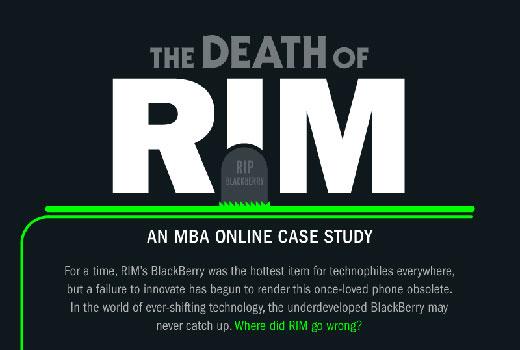death-of-rim_klein