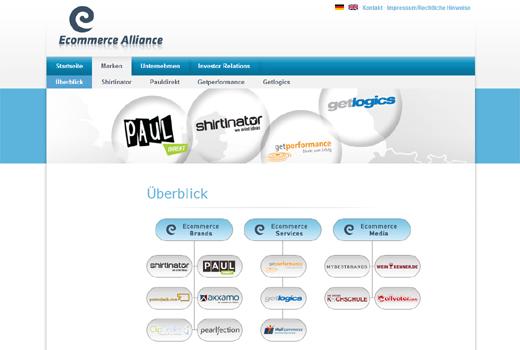 Ecommerce Alliance plant weitere Verkäufe – Volle Konzentration auf E-Commerce-Services und Mobilfunk