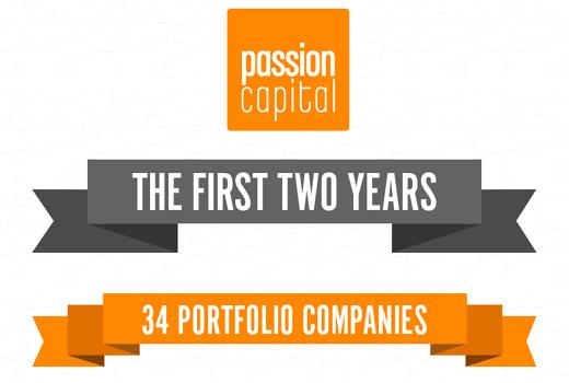 Zwei Jahre Passion Capital: 34 Start-ups, 2 Exits und imposante 1.932 Bussinspläne