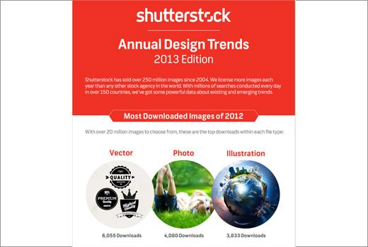 Auch Design unterliegt Moden – die Trends 2013