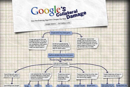 Die Geschichte des Katz- und Maus-Spiels zwischen Google und Online-Marketern