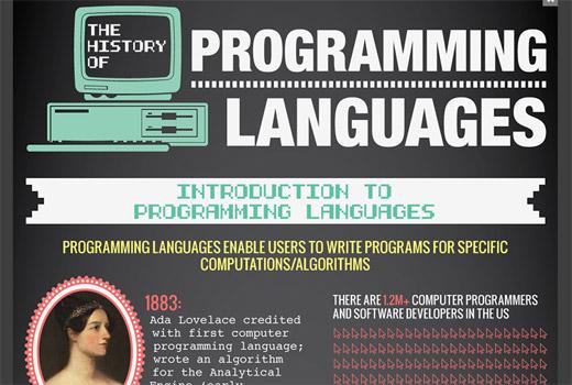 Die erste Programmiersprache erfand – eine Frau
