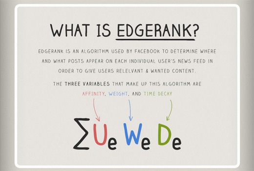 Was Sie schon immer über den Facebook Edgerank wissen wollten…