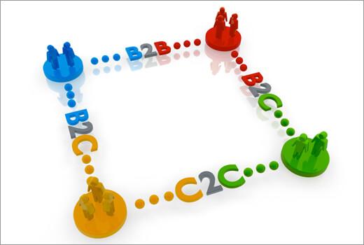 Warum man ein B2B-Produkt als B2C-Produkt entwickelt – und so an Unternehmen und Endverbraucher verkauft
