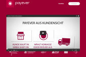 Payever ermöglicht Raten- und Rechnungskauf für jedermann