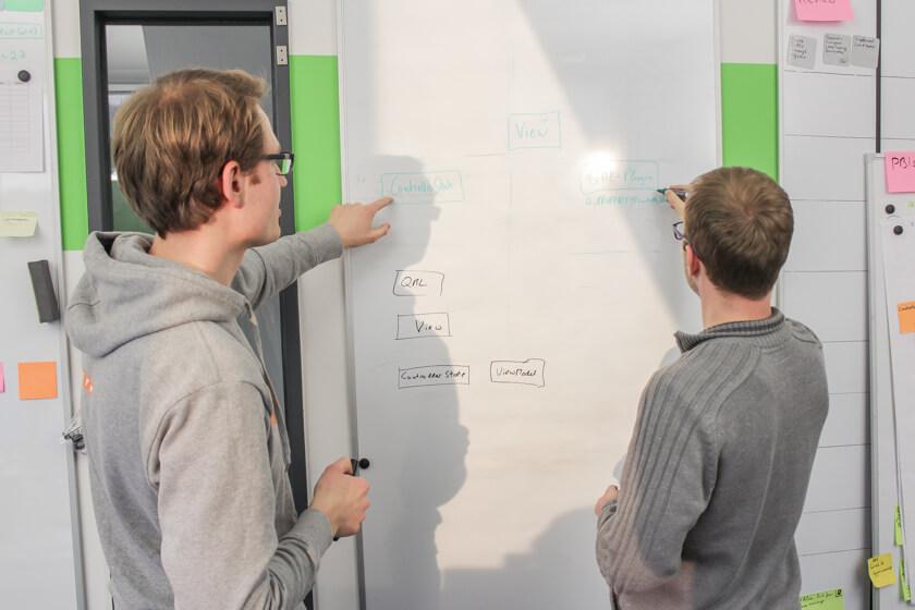 Digitale Leute - Sandro Gießl - eGym - Das physikalische Scrumboard hat Trello und Jira komplett abgelöst.