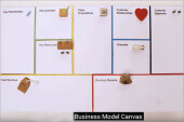 Business Model Canvas – die Mutter aller Canvases