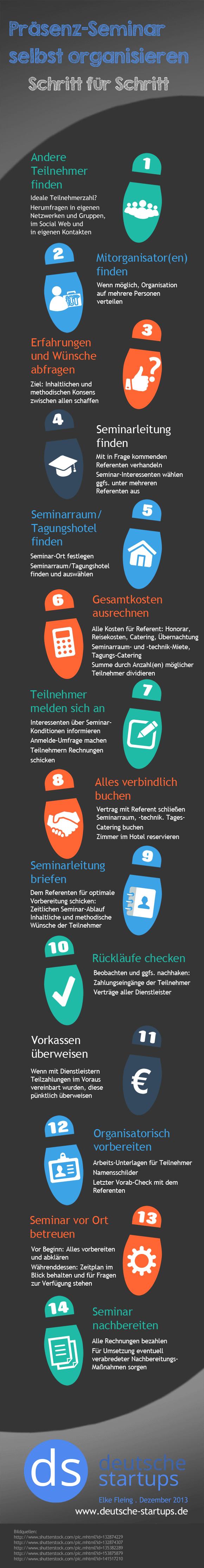 infografik-seminare-selbst-organisieren-deutsche-startups-whitepaper-elke-fleing