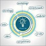 startup-plattformen-startupbuffer