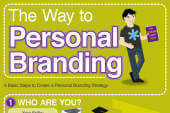 Brand yourself: Systematisches Selbstmarketing