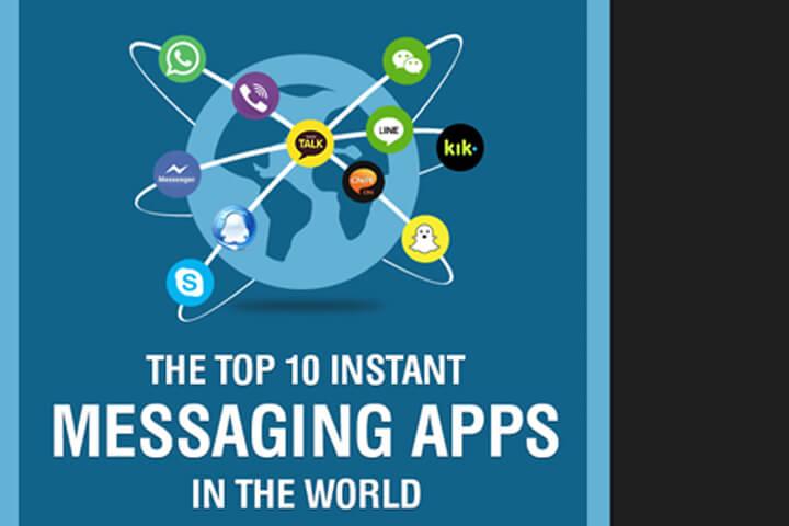 Die Top 10 der Instant-Messaging-Dienste im Vergleich