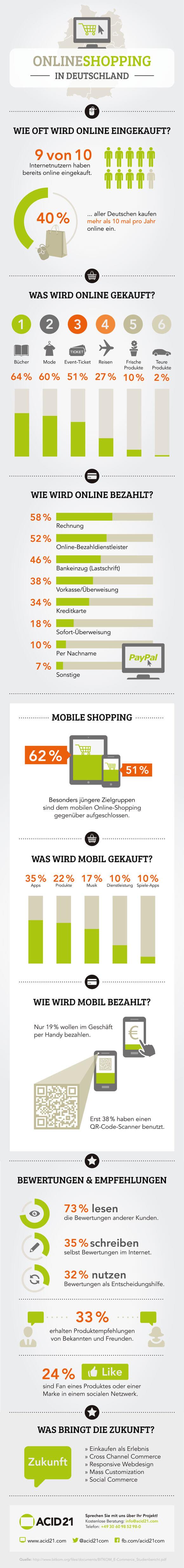 ds-infografik-shopping
