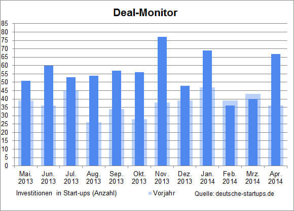 ds-deal-monitor-2014-4