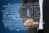 5 Gründe, warum viele Content Marketing-Strategien scheitern