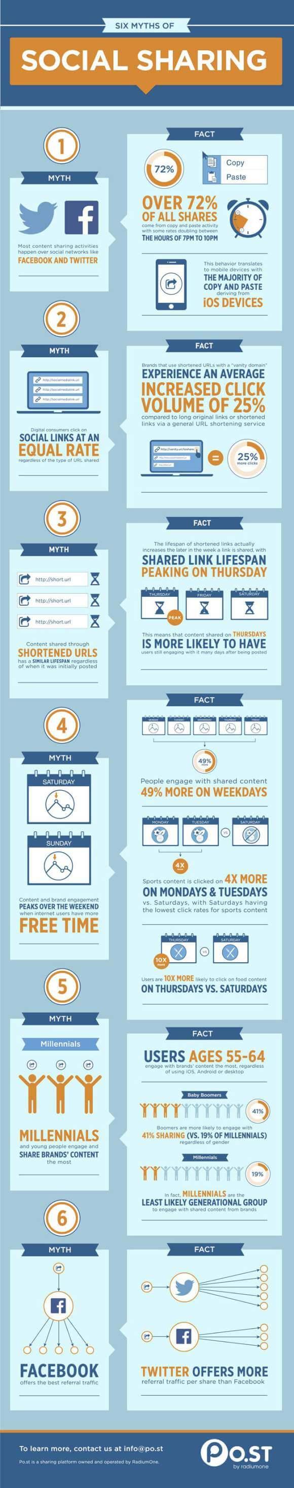 ds-social-sharing