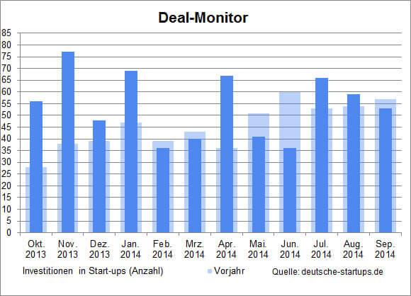 ds-dealmonitor-september-20