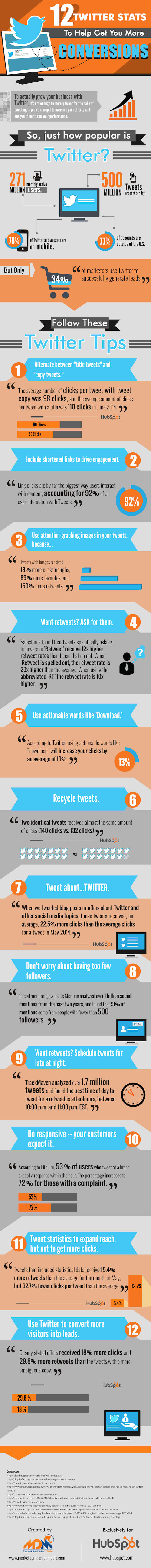 12-Twitter-Stats