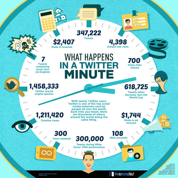 Twitter_In_One_Minute1
