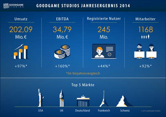 ds-ggs-2014