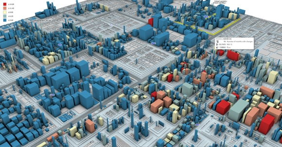 Visualisierte Code-Landschaften