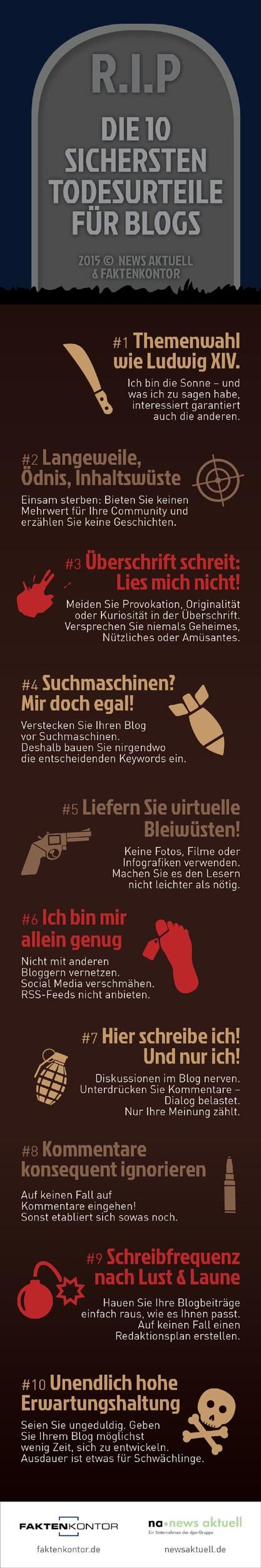 ds-blogs-fehler