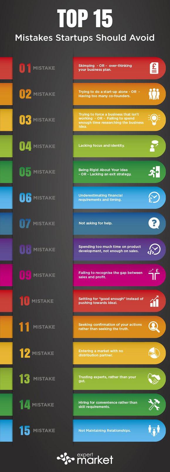 ds-fehler-startups-infograf