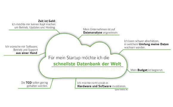 Infografik_StartUp_DS