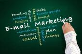 Die 7 häufigsten Fehler beim E-Mail-Marketing