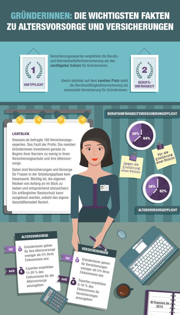 ds-infografik_gruenderinnen