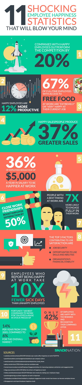 ds-Employee-happiness-infog