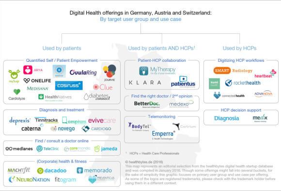ds-digital-health-infografi