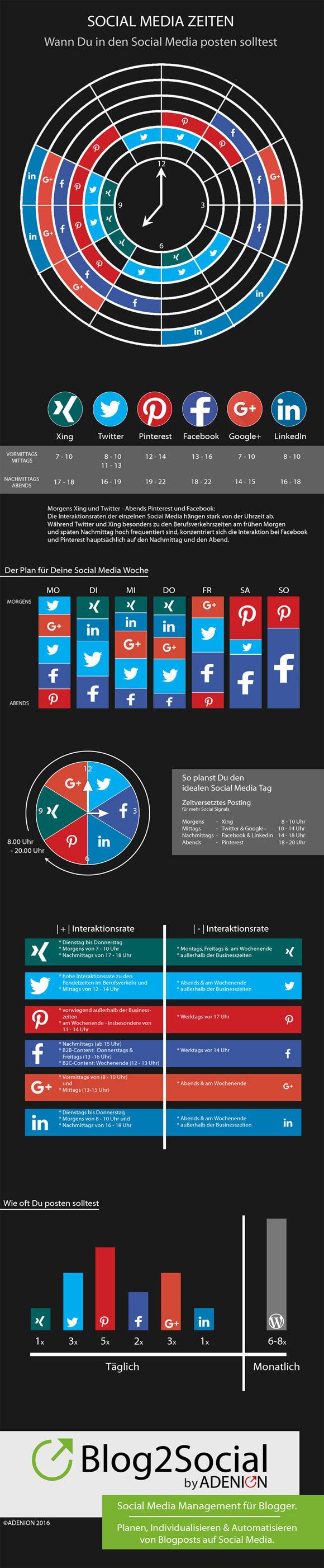 ds-social-media-zeiten