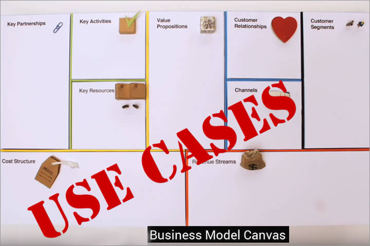 Business Model Canvas: 27 praktische Fallbeispiele