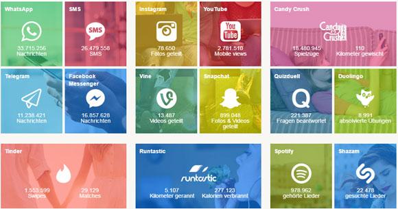 ds-echtzeit-apps
