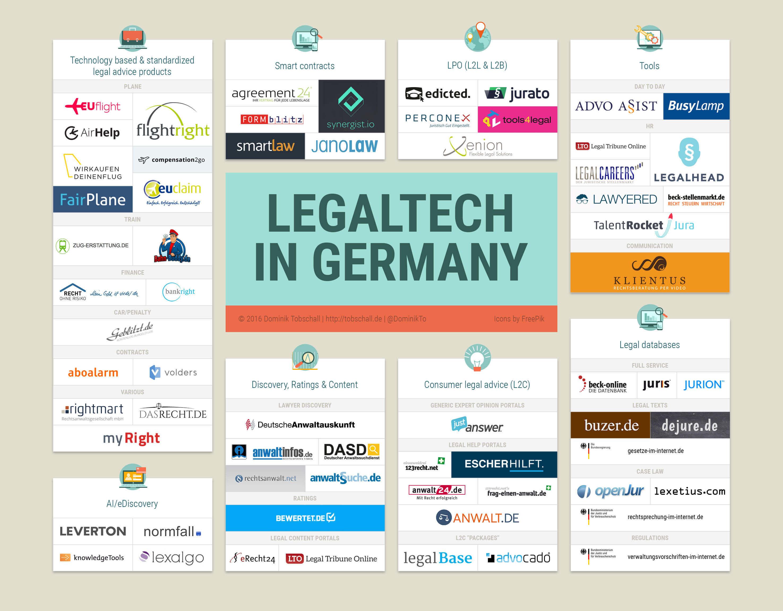 Legal Deutsch