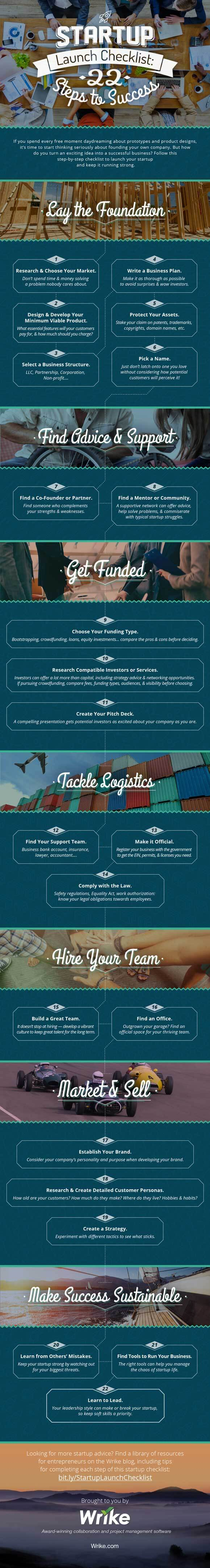 ds-startup-launch-infograph