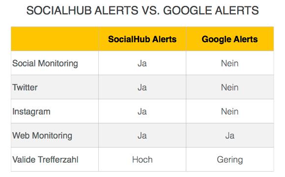 SH_Alerts_Comparison_Small