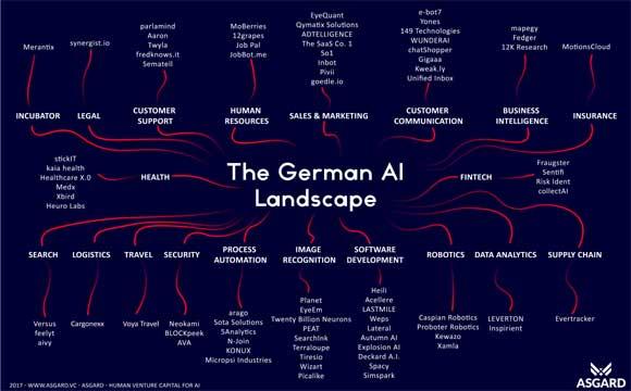 ds-German-AI
